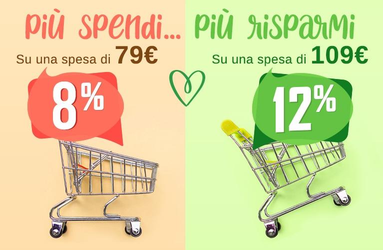Più spendi e più risparmi