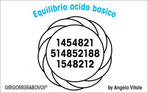 Tessera Radionica 92 - Equilibrio Acido Basico