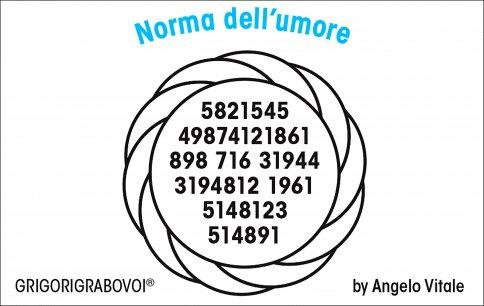 Tessera Radionica 108 - Norma dell'Umore