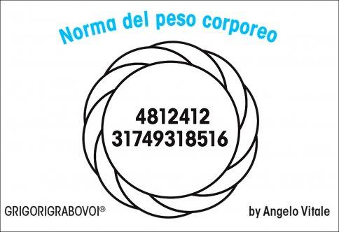 Tessera Radionica 41 - Norma del Peso Corporeo