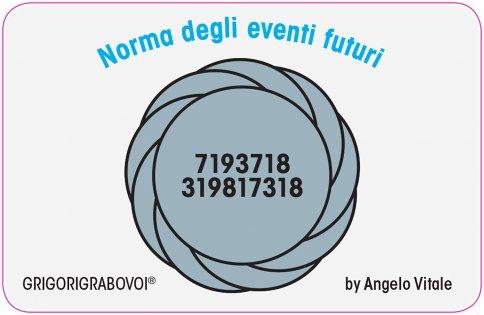 Tessera Radionica 03 - Norma degli Eventi Futuri