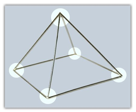 Angolari per Piramide big