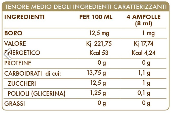 Olimentovis Boro - 30 Ampolle