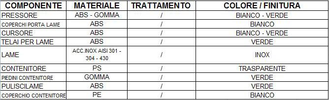 Mandolino - Affetta Verdure 7 in 1